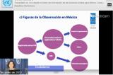 En Vivo: Centro de Naciones Unidas para México, Cuba y Rep. Dominicana