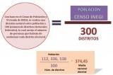 Redistritación es un procedimiento técnico, no político: Roberto Cardiel