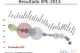 Oaxaca se ubica en quinto lugar del Índice de Información Presupuestal: IMCO