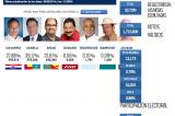04/May/14 En Vivo: Elecciones presidenciales en Panamá y RESULTADOS