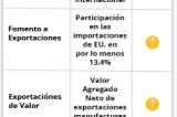 10/Jun/14 11:00 En Vivo: Presentación Semáforos Económicos Estatales, por México ¿Cómo Vamos?