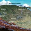 El ciclo del agua y la ciudad