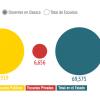 Profesores en Oaxaca: #Infografía ELORIENTE.NET en Día del Maestro