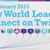 Twitter y la Diplomacia en el Mundo, por Argel Ríos