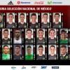 Revela Selección Nacional de Futbol lista para Eliminatorias Mundialistas