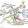 EDUCACIÓN: Los mapas mentales. Por Diego González Algara