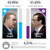 INTERNACIONAL: Iván Duque nuevo presidente de Colombia EN VIVO!