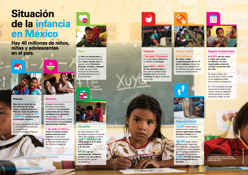 INFORME UNICEF