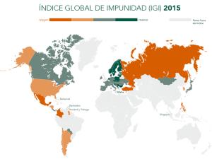 grafica INDICE GLOBAL ARGEL