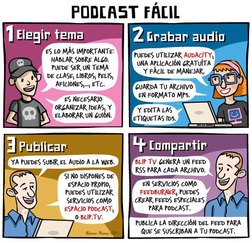 podcast_facil_518