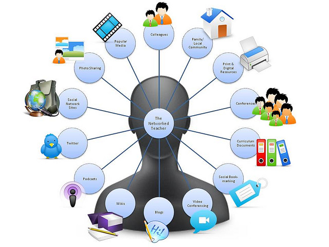 Unleashing-the-Power-of-Web-2.0-on-Your-MLM-Business