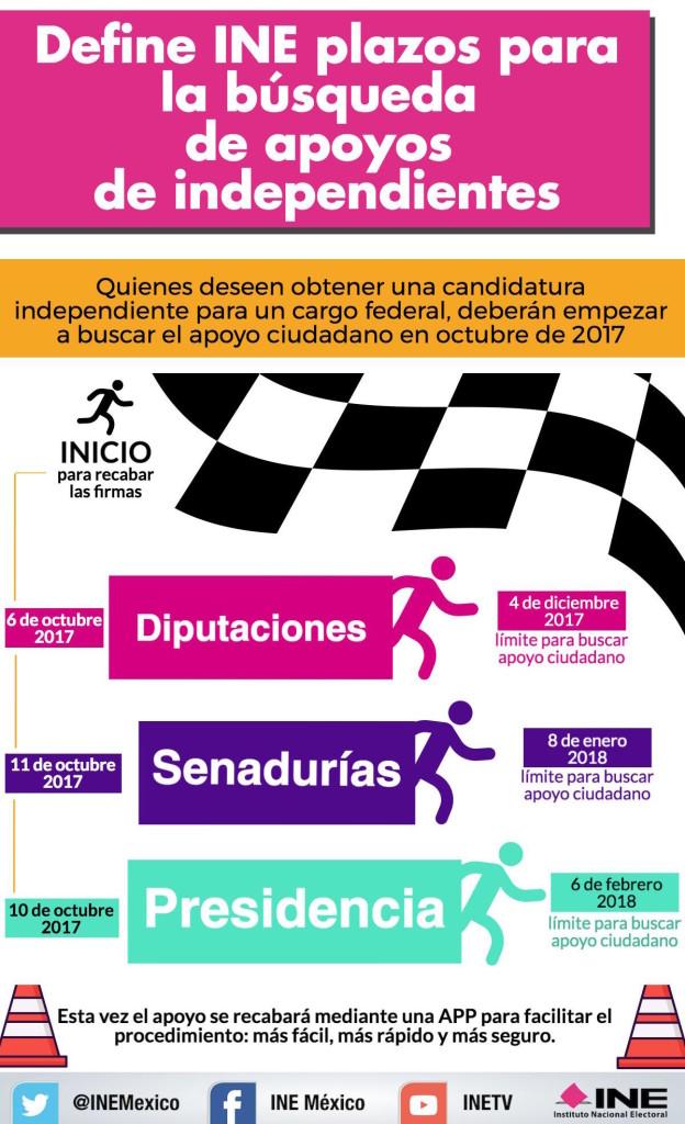 Plazos-Independientes