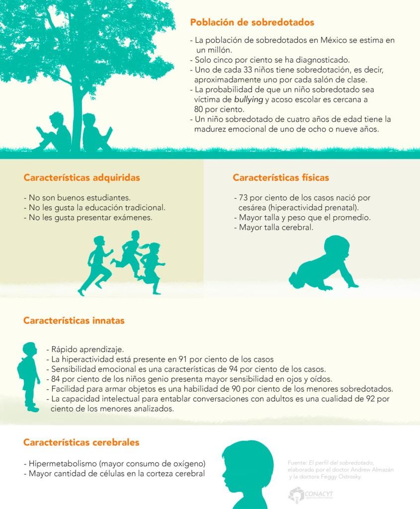 Infografia niños superdotados CONACYT Septiembre 2017