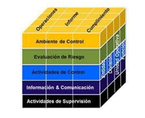 Cubo Ramon Icazbalceta